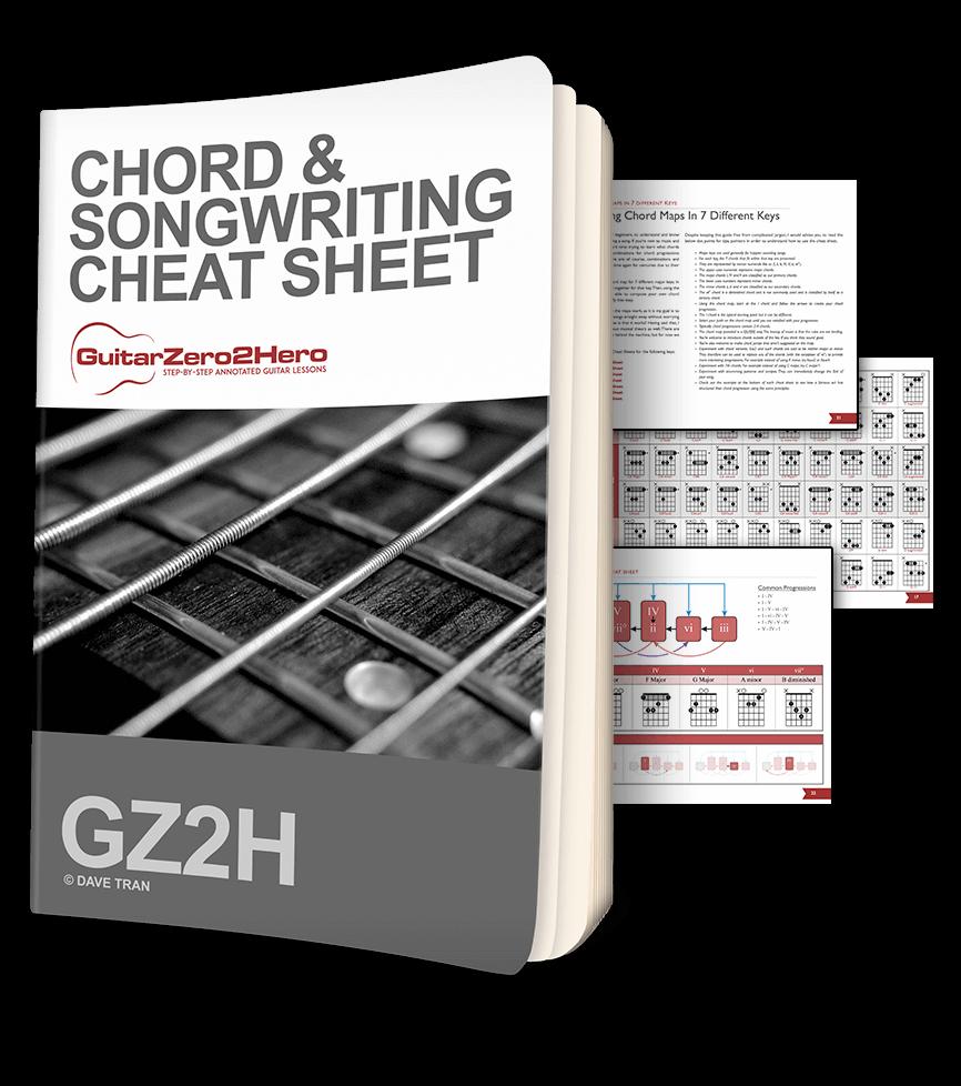 Lessons Guitarzero2hero